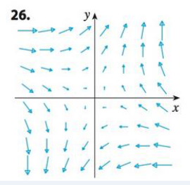 Chapter 16.3, Problem 26E, Is the vector field shown in the figure conservative? Explain.