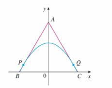Chapter 3, Problem 1P, Find points P and Q on the parabola y = 1  x2 so that the triangle ABC formed by the x-axis and the