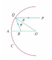Chapter 3, Problem 23P, Suppose that we replace the parabolic mirror of Problem 22 by a spherical mirror. Although the