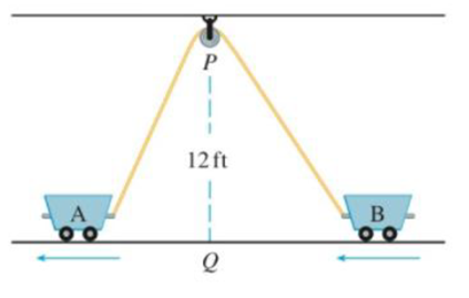 Chapter 3.9, Problem 42E, Two carts, A and B, are connected by a rope 39 ft long that passes over a pulley P (see the figure).