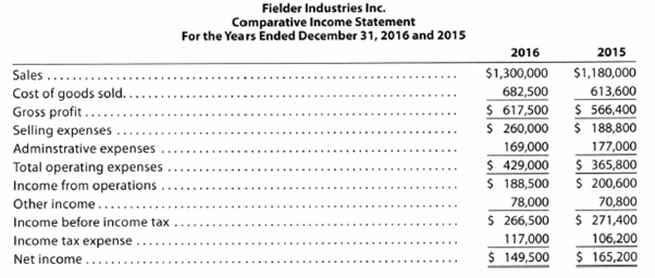 Chapter 17, Problem 17.2BPR, Vertical analysis of income statement For 2016, Fielder Industries Inc. initiated a sales promotion