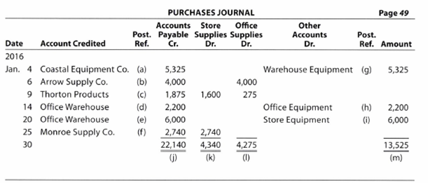 Chapter 5, Problem 5.11EX, Identify postings from purchases journal Using the following purchases journal, identify each of the