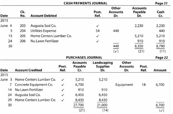 Chapter 5, Problem 5.16EX, Accounts payable subsidiary ledger The cash payments and purchases journals for Outdoor Artisan