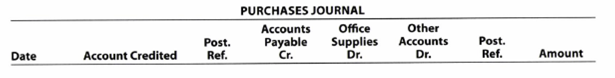 Chapter 5, Problem 5.3BPE, Purchases journal The following purchase transactions occurred during November for Manheim Inc.: