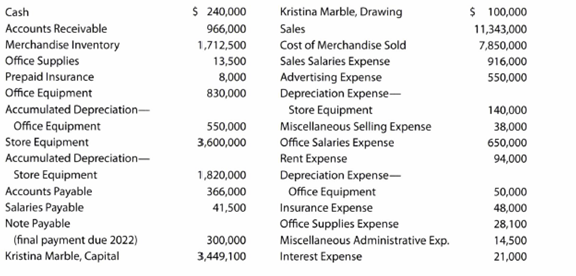 Chapter 6, Problem 6.5APR, Multiple-step income statement and report form of balance sheet The following selected accounts and