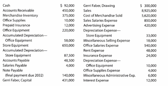 Chapter 6, Problem 6.5BPR, Multiple-step income statement and report form of balance sheet The following selected accounts and