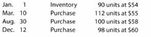 Chapter 7, Problem 7.13EX, Periodic inventory by three methods; cost of merchandise sold The units of an item available for , example  1