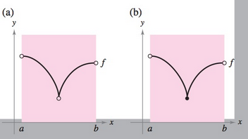 Chapter 4.1, Problem 66E, Using Graphs In Exercises 6568, determine from the graph whether f has a minimum in the open