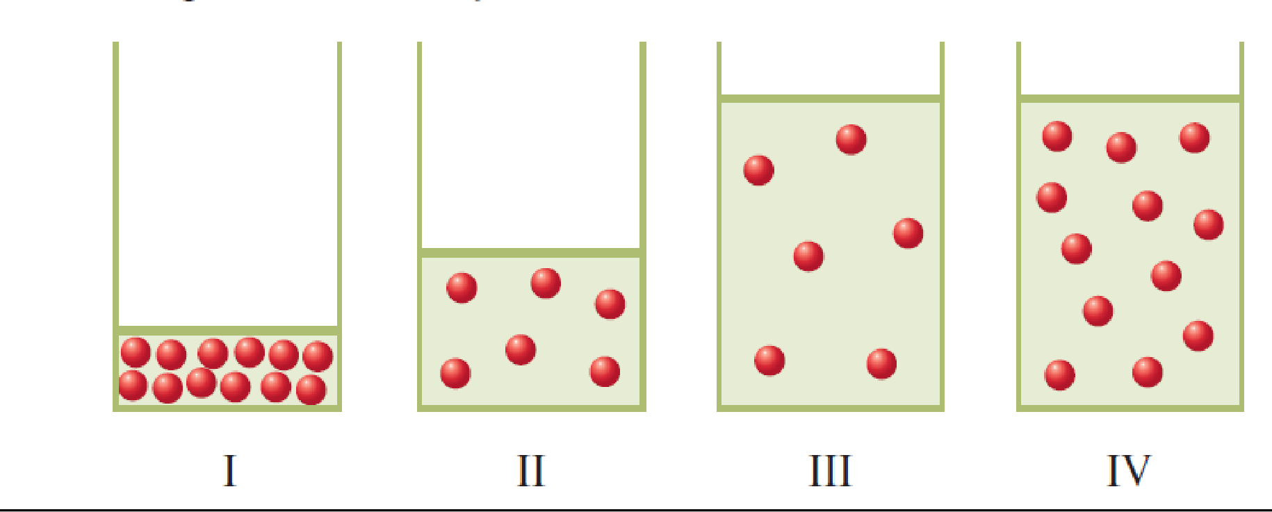 Chapter 8, Problem 8.71EP, The following diagrams show various amounts of the same solute (the red spheres) in varying amounts