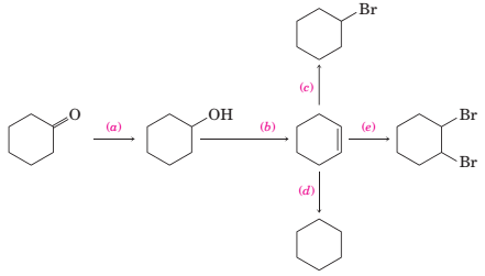 Chapter 17, Problem 17.57P, 17-57 List the reagents and experimental conditions that might be used to convert cyclohexanone to