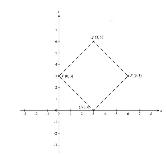Precalculus: Mathematics for Calculus - 6th Edition, Chapter 1, Problem 15T