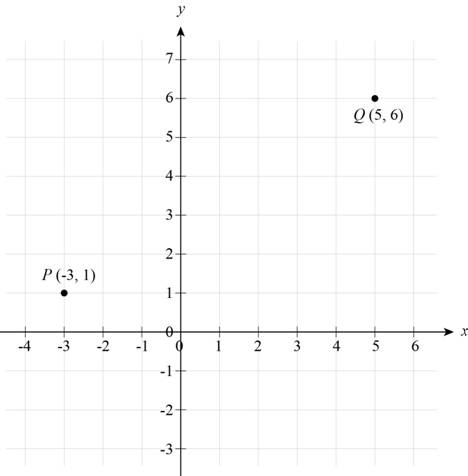 Precalculus: Mathematics for Calculus - 6th Edition, Chapter 1, Problem 17T