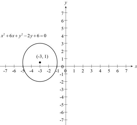 Precalculus: Mathematics for Calculus - 6th Edition, Chapter 1, Problem 18T , additional homework tip  3