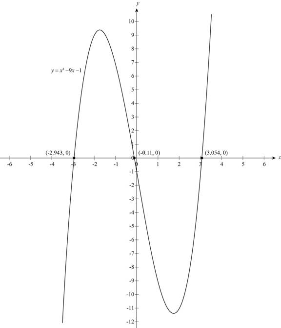 Precalculus: Mathematics for Calculus - 6th Edition, Chapter 1, Problem 14T , additional homework tip  1