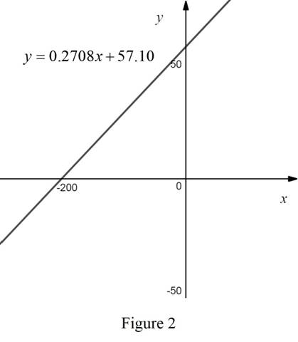 Precalculus: Mathematics for Calculus - 6th Edition, Chapter 1, Problem 9P , additional homework tip  2