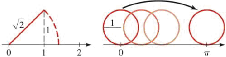 Chapter 1.1, Problem 91E, DISCOVER: Locating Irrational Numbers on the Real Line Using the figures below, explain how to