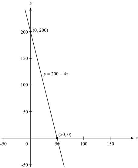Precalculus: Mathematics for Calculus - 6th Edition, Chapter 1.10, Problem 68E