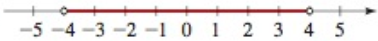 Chapter 1.8, Problem 98E, Absolute Value Inequalities A set of real numbers is graphed. Find an inequality involving an