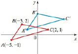 Chapter 1.9, Problem 119E, Shifting the Coordinate Plane Suppose that each point in the coordinate plane is shifted 3 units to