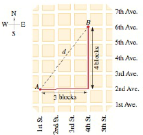 Chapter 1.9, Problem 122E, Distances in a City A city has streets that run north and south and avenues that run east and west,