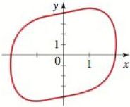 Chapter 1.9, Problem 77E, Intercepts An equation and its graph are given. Find the x- and y-intercepts. 77. x4 + y2  xy = 16