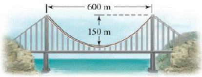 Chapter 11.1, Problem 63E, Suspension Bridge In a suspension bridge the shape of the suspension cables is parabolic. The bridge
