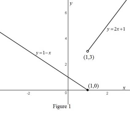 Precalculus: Mathematics for Calculus - 6th Edition, Chapter 2, Problem 8T
