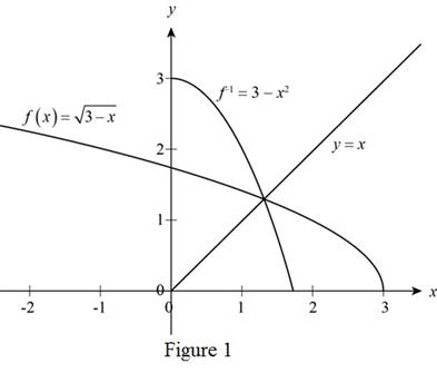 Precalculus: Mathematics for Calculus - 6th Edition, Chapter 2, Problem 10T