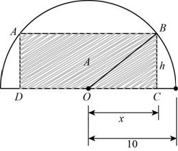 Precalculus: Mathematics for Calculus - 6th Edition, Chapter 2, Problem 17P , additional homework tip  2