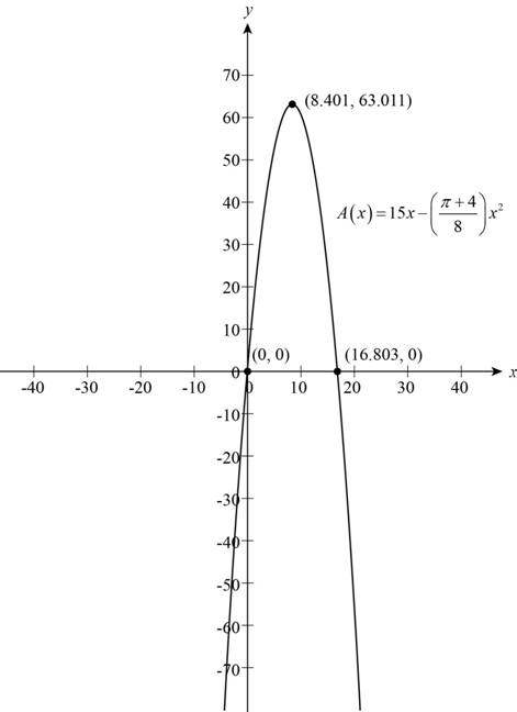 Precalculus: Mathematics for Calculus - 6th Edition, Chapter 2, Problem 25P , additional homework tip  3