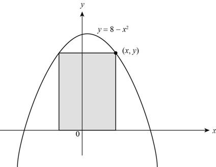 Precalculus: Mathematics for Calculus - 6th Edition, Chapter 2, Problem 28P , additional homework tip  1