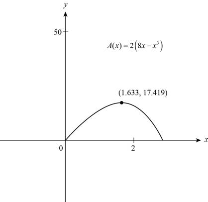 Precalculus: Mathematics for Calculus - 6th Edition, Chapter 2, Problem 28P , additional homework tip  2