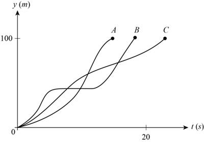 Precalculus: Mathematics for Calculus - 6th Edition, Chapter 2.3, Problem 49E