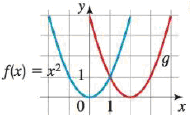 Chapter 2.6, Problem 63E, Finding Formulas for Transformations The graphs of f and g are given. Find a formula for the