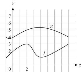 Precalculus: Mathematics for Calculus - 6th Edition, Chapter 2.6, Problem 1E