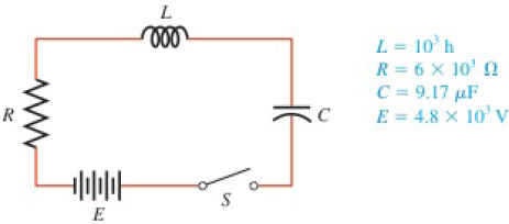 Chapter 5.2, Problem 81E, Electric Circuit After the switch is closed in the circuit shown, the current t seconds later is