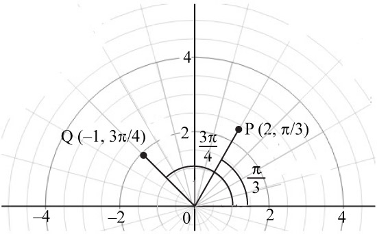 Precalculus: Mathematics for Calculus (Standalone Book), Chapter 8, Problem 1RCC , additional homework tip  2