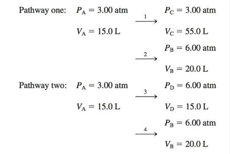 Chapter 16, Problem 121MP, Consider a sample containing 5.00 moles of a monatomic ideal gas that is taken from state A to state