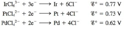 Chapter 17, Problem 106E, Consider the following half-reactions: A hydrochloric acid solution contains platinum, palladium,