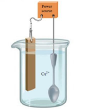 Chapter 17, Problem 108E, Copper can be plated onto a spoon by placing the spoon in an acidic solution of CuSO4(aq) and