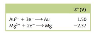 Chapter 17, Problem 137CWP, Consider a galvanic cell based on the following half-reactions: a. What is the standard potential