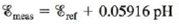 Chapter 17, Problem 147CP, The measurement of pH using a glass electrode obeys the Nernst equation. The typical response of a , example  1