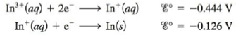 Chapter 17, Problem 155IP, The following standard reduction potentials have been determined for the aqueous chemistry of