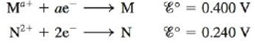 Chapter 17, Problem 156IP, An electrochemical cell is set up using the following unbalanced reaction: Ma+(aq)+N(s)N2+(aq)+M(s)