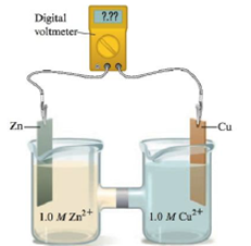 Chapter 17, Problem 36E, Consider the following galvanic cell: a. Label the reducing agent and the oxidizing agent, and