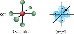Chemistry: An Atoms First Approach, Chapter 4, Problem 1RQ , additional homework tip  5