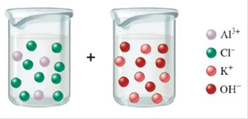 Chapter 6, Problem 6RQ, When the following beakers are mixed, draw a molecular-level representation of the product mixture , example  2