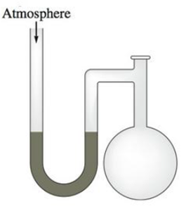 Chapter 8, Problem 41E, A diagram for an open-tube manometer is shown below. If the flask is open to the atmosphere, the , example  1
