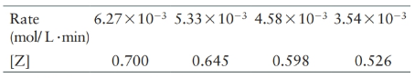 Chapter 11, Problem 23QAP, For a reaction involving the decomposition of Z at a certain temperature, the following data are