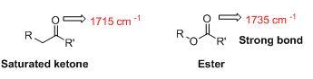 Organic Chemistry, Chapter 12.SE, Problem 38AP